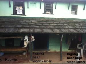 Voorkant van het huis